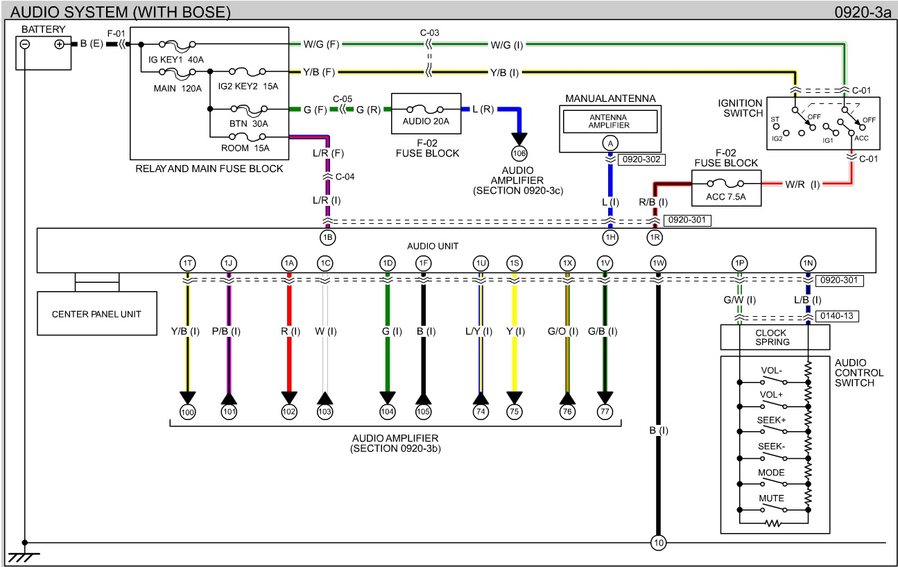Miata Bose Wiring Diagram Learn Effectively Schematics 1990 Mazda Stereo 2000 Protege 96 Radio 97